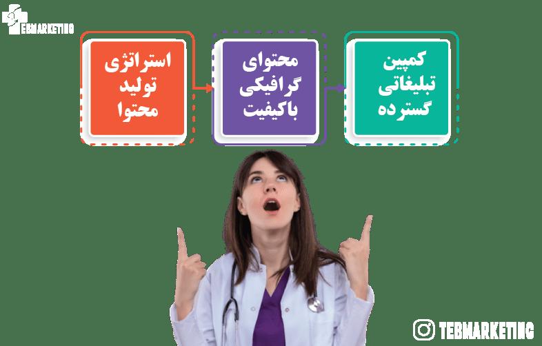 اینستاگرام پزشکان