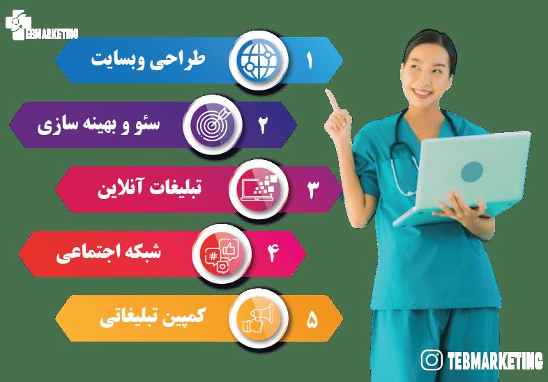 استراتژی های دیجیتال مارکتینگ در حوزه پزشکی
