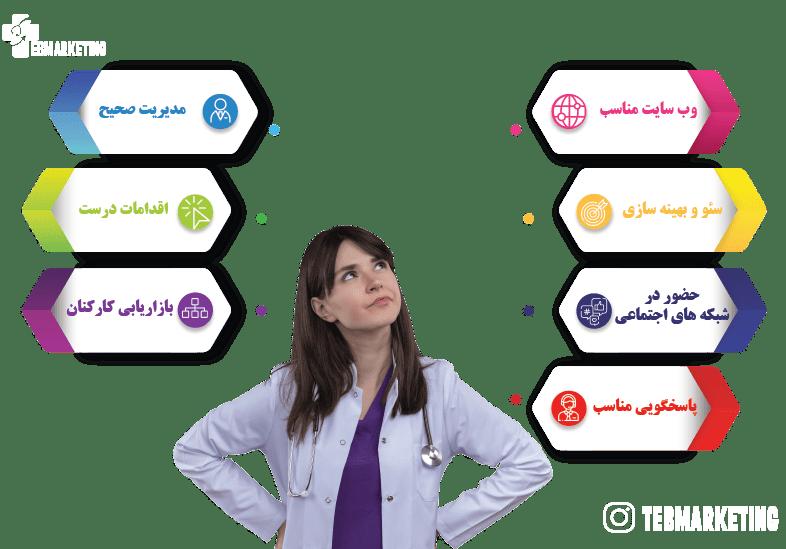 استراتژی های مهم مارکتینگ پزشکی