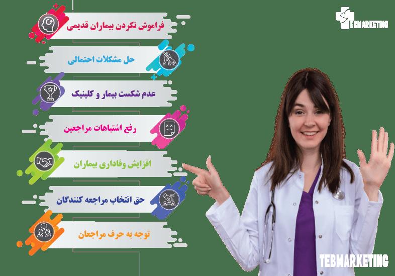 روش های جذب بیمار دندانپزشکی جدید