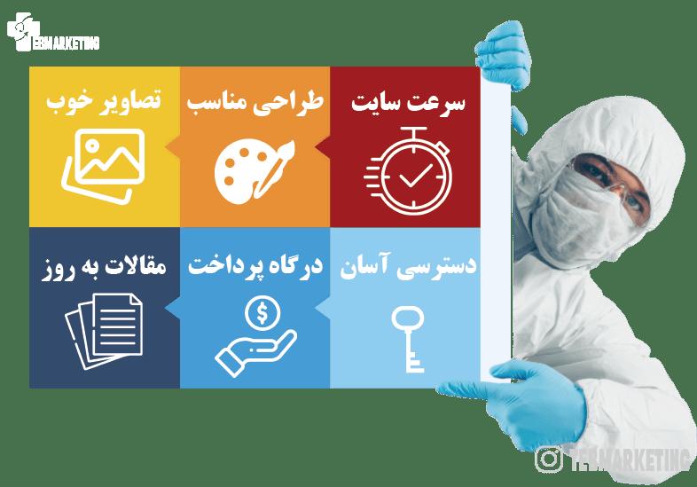 ویژگی های وبسایت کلینیک دندانپزشکی