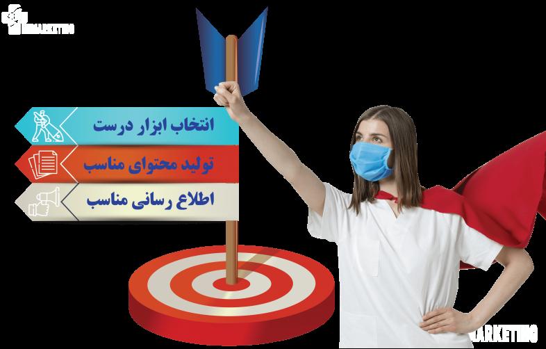 اصول جذب بیمار خارجی